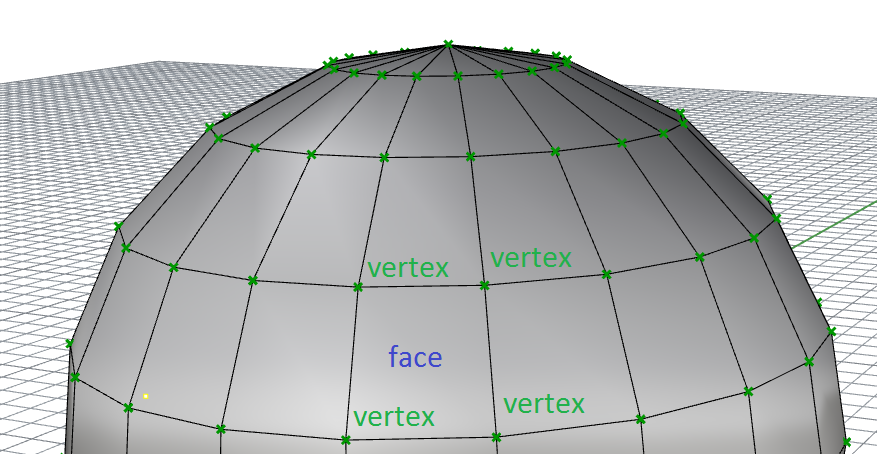 A mesh sphere in Grasshopper, indicating mesh points (vertices) and mesh faces