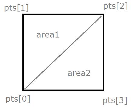 mesh-area