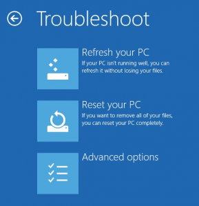 Windows 8 recovery screen - troubleshoot menu - options for refresh, reset and advanced options