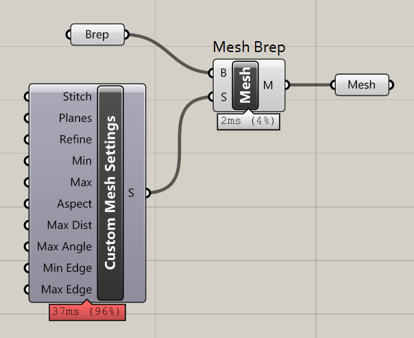 Grasshopper component mesh to Brep